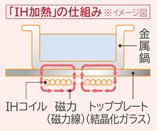 electric_img_04